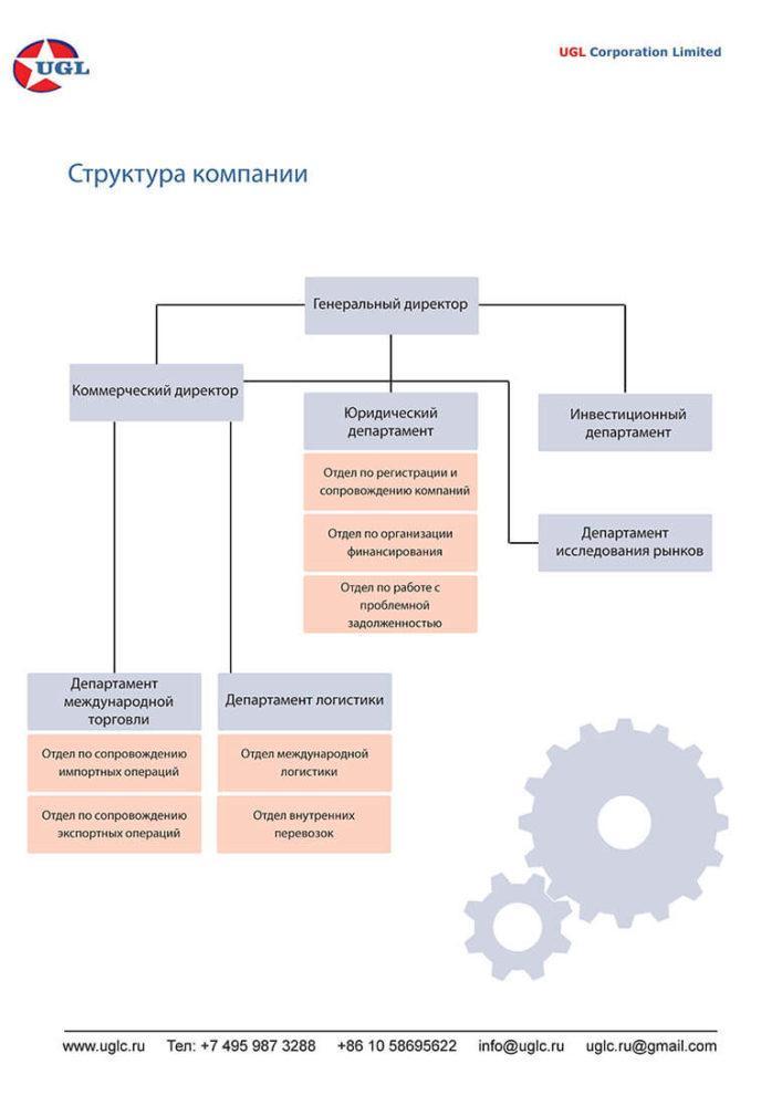 UGL-prezentatsiya-na-russkom_2016_Stranitsa_04