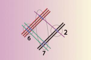 Техника умножения чисел по-китайски.